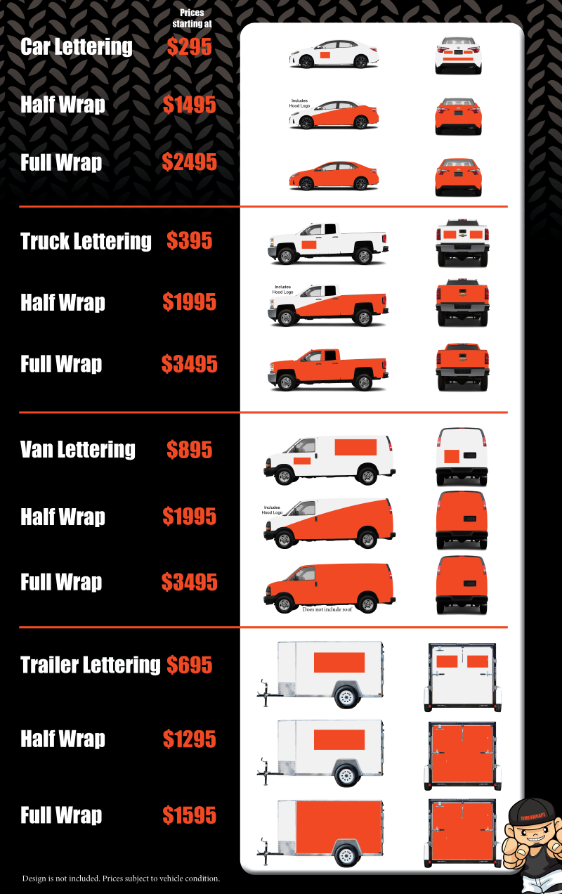 vehicle graphics pricing vehicle wrap cost car wrap cost home design idea. Black Bedroom Furniture Sets. Home Design Ideas